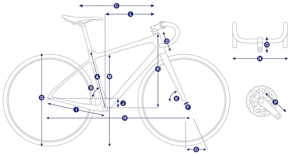 bike diagram