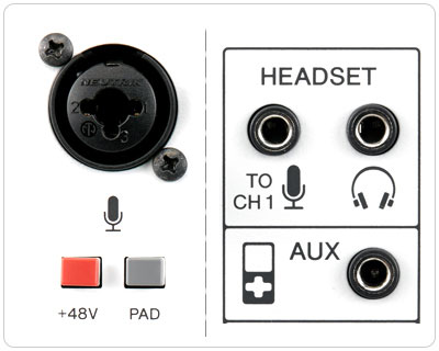 Yamaha USB Audio Interface AG03: Input connector